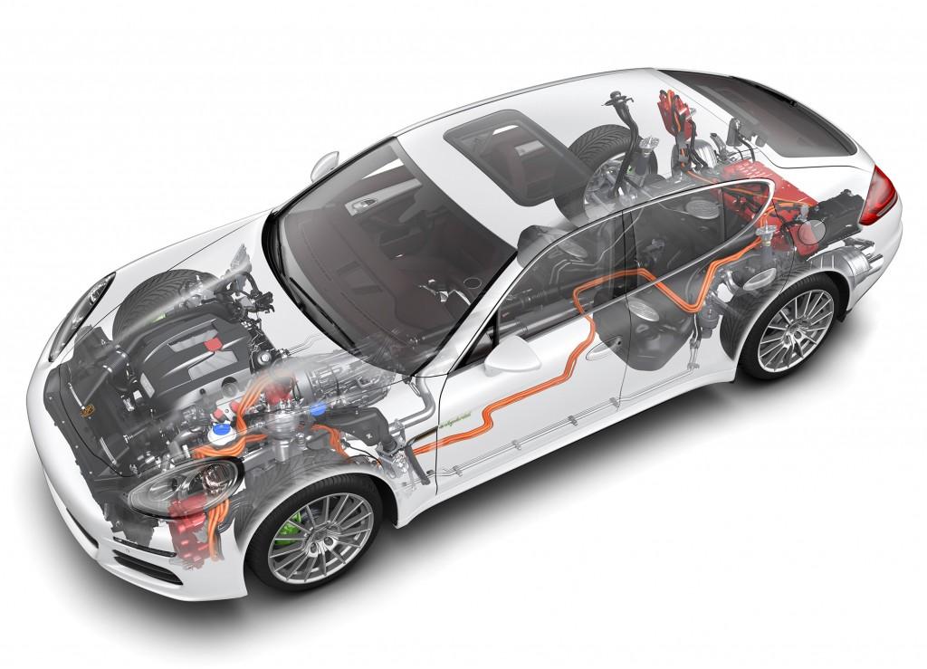 Panamera S E-Hybrid: